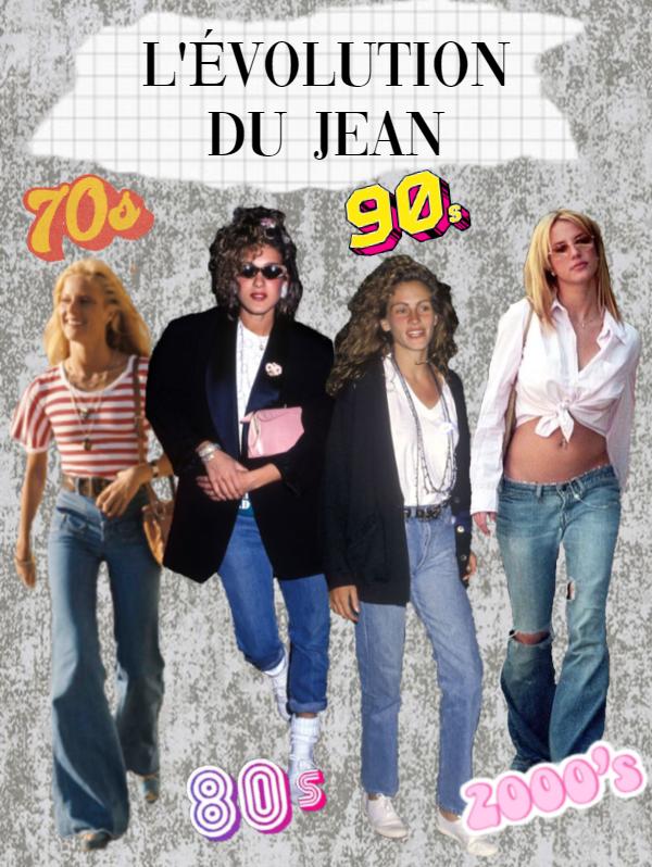 Histoire de la mode : l'évolution du jean de 1920 à aujourd'hui.
